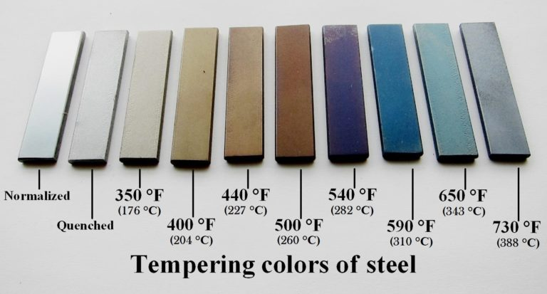 Tempering_standards_used_in_blacksmithing